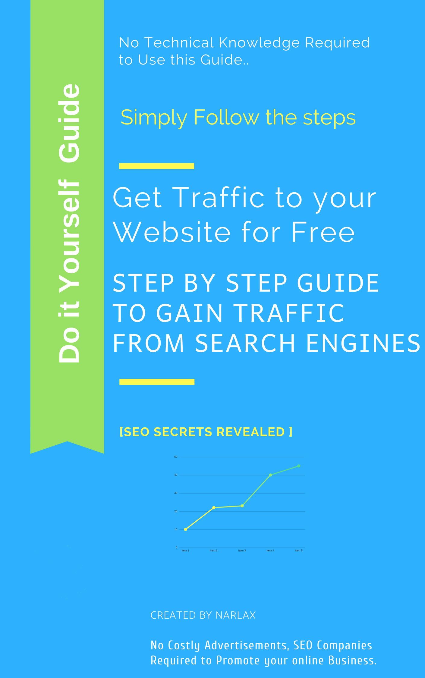 Step by step Guide to promote your website for free